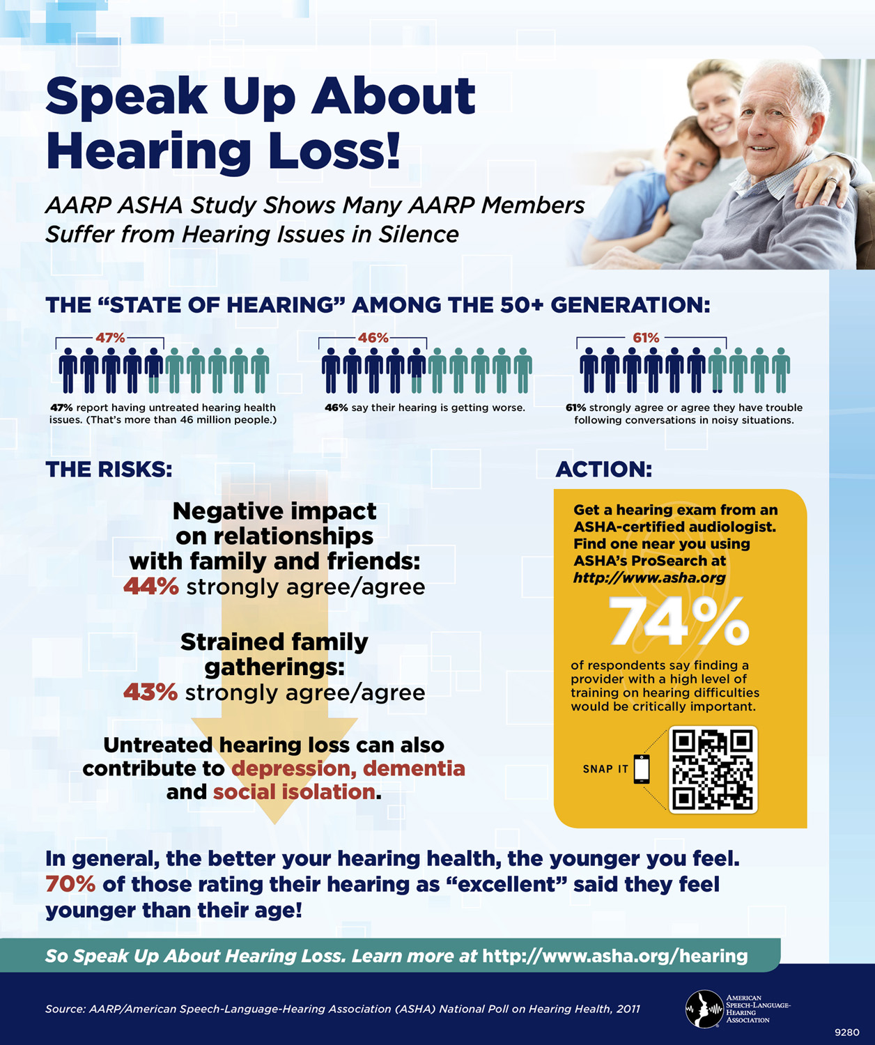 Speak Up About Hearing Loss